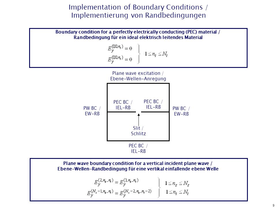 9 Implementation of Boundary Conditions / Implementierung von Randbedingungen Boundary condition for a perfectly electrically conducting (PEC) materia