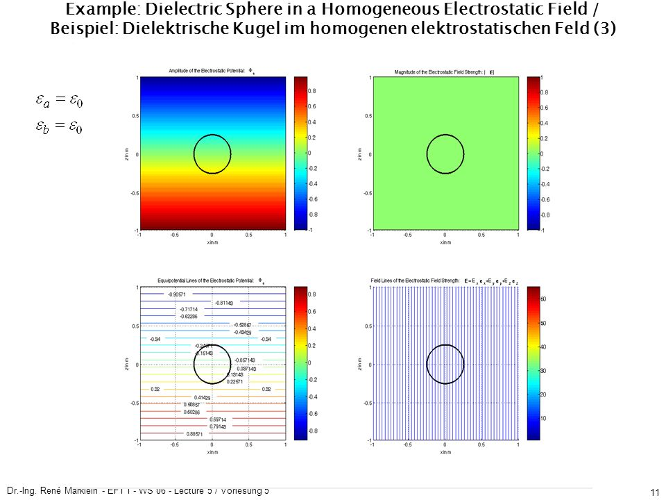 Dr.-Ing. René Marklein - EFT I - WS 06 - Lecture 5 / Vorlesung 5 11 Example: Dielectric Sphere in a Homogeneous Electrostatic Field / Beispiel: Dielek