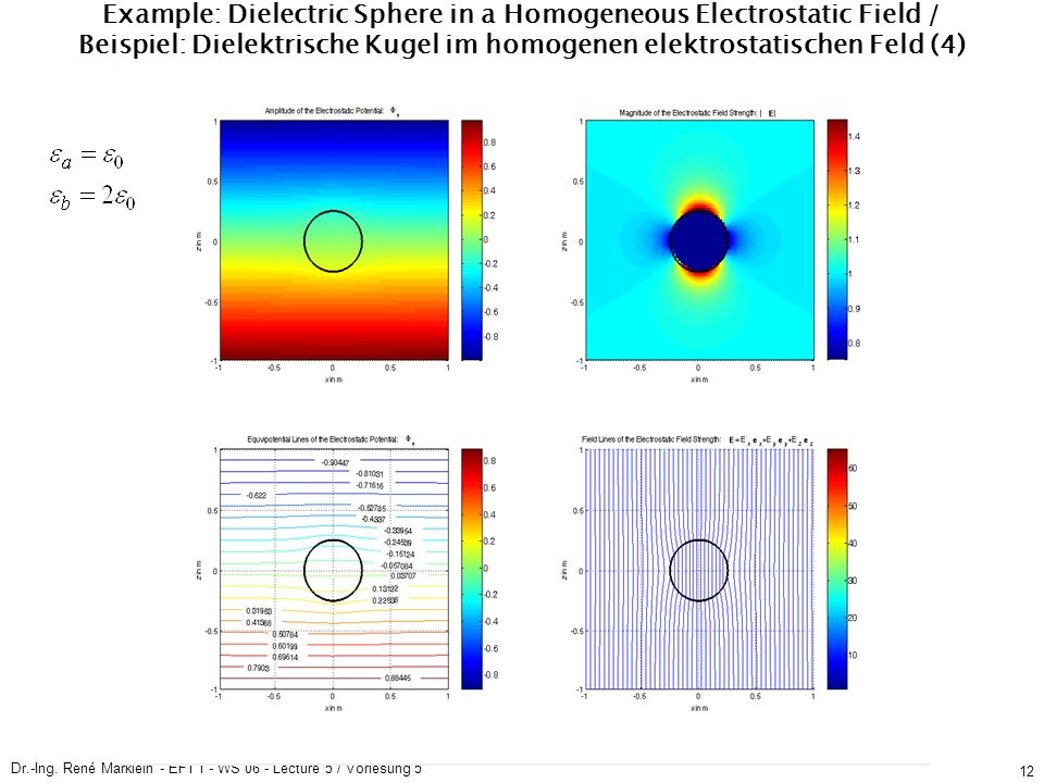 Dr.-Ing. René Marklein - EFT I - WS 06 - Lecture 5 / Vorlesung 5 12 Example: Dielectric Sphere in a Homogeneous Electrostatic Field / Beispiel: Dielek
