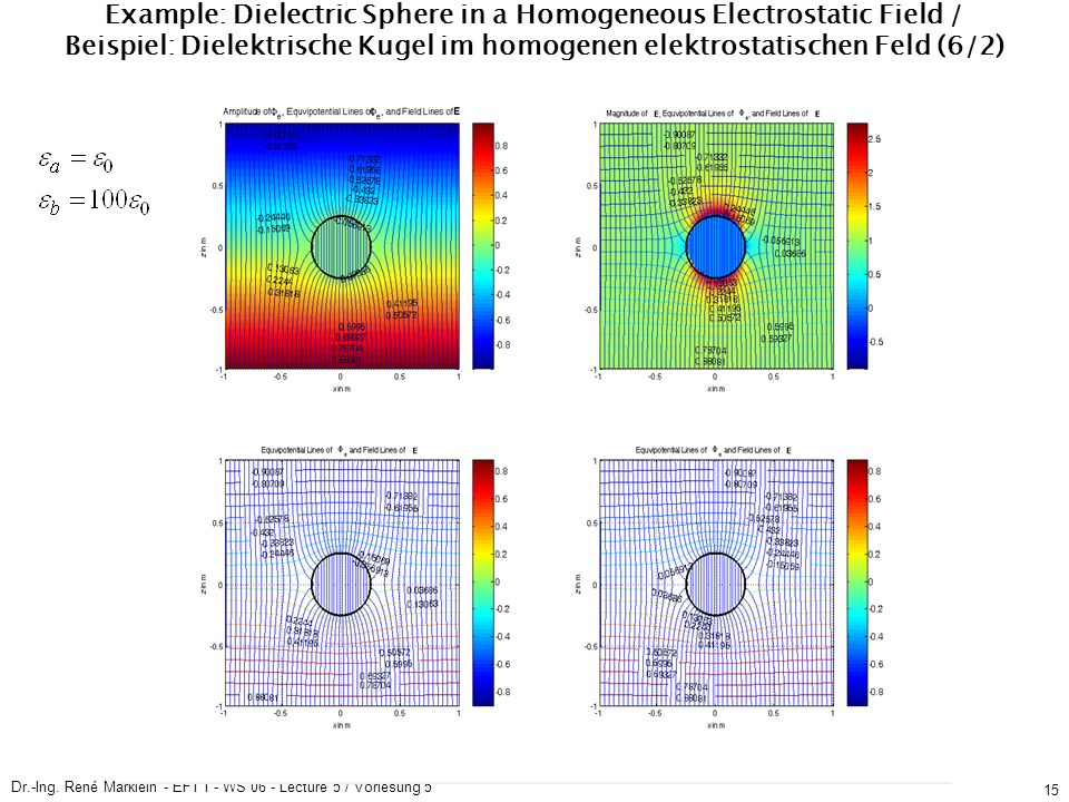 Dr.-Ing. René Marklein - EFT I - WS 06 - Lecture 5 / Vorlesung 5 15 Example: Dielectric Sphere in a Homogeneous Electrostatic Field / Beispiel: Dielek