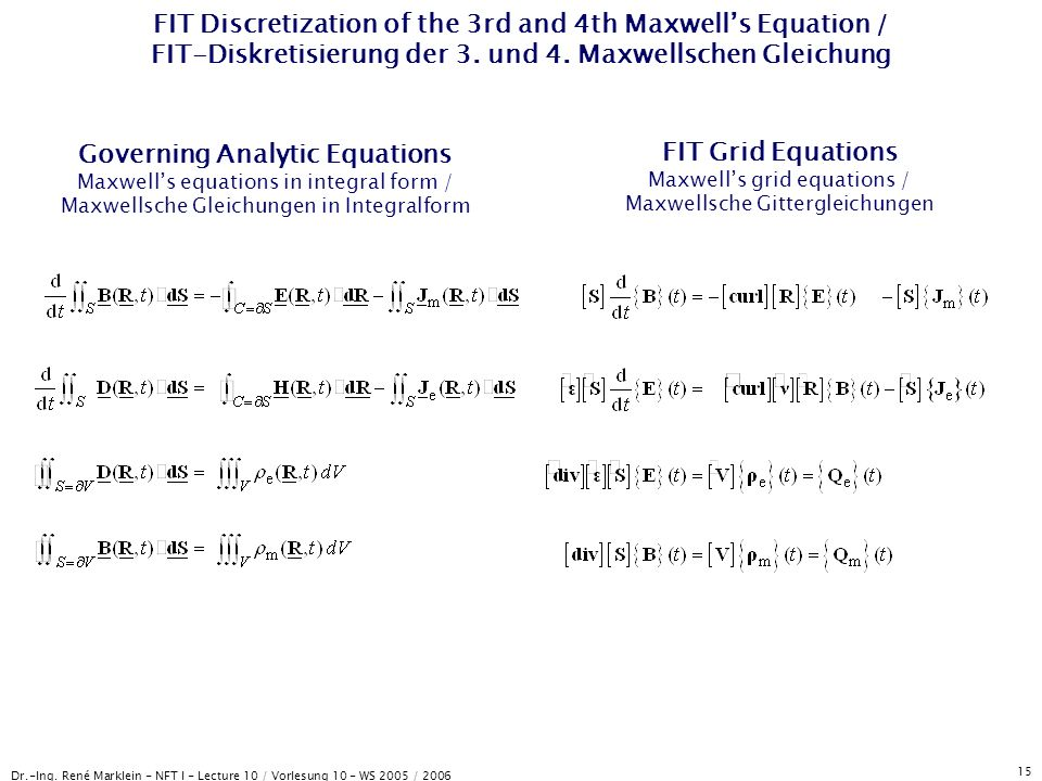 Dr.-Ing. René Marklein - NFT I - Lecture 10 / Vorlesung 10 - WS 2005 / 2006 15 FIT Discretization of the 3rd and 4th Maxwells Equation / FIT-Diskretis