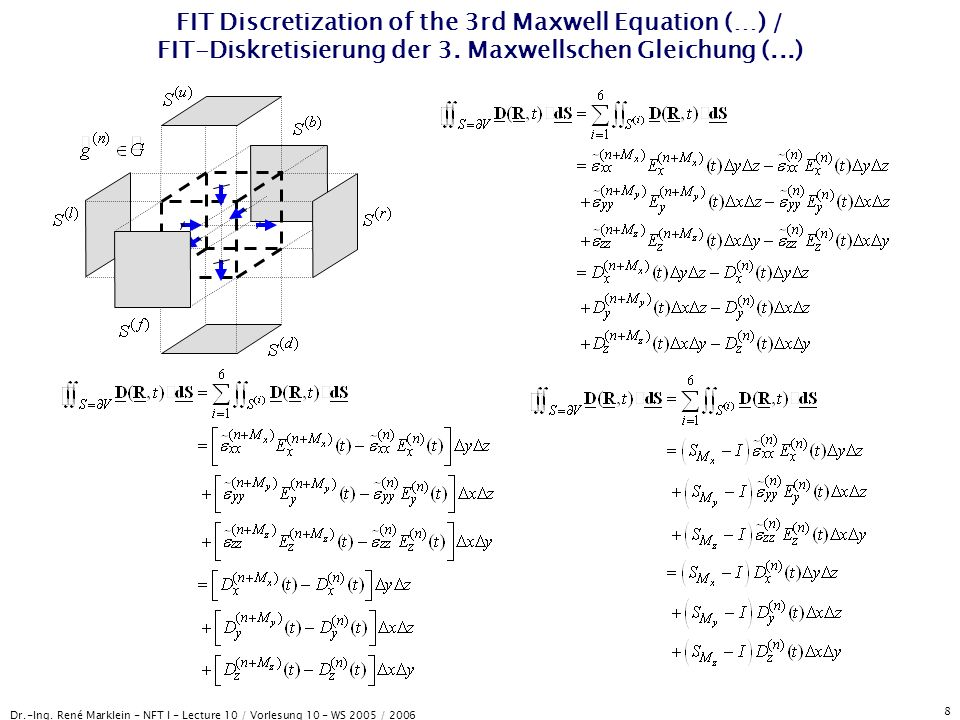 Dr.-Ing. René Marklein - NFT I - Lecture 10 / Vorlesung 10 - WS 2005 / 2006 8 FIT Discretization of the 3rd Maxwell Equation (…) / FIT-Diskretisierung