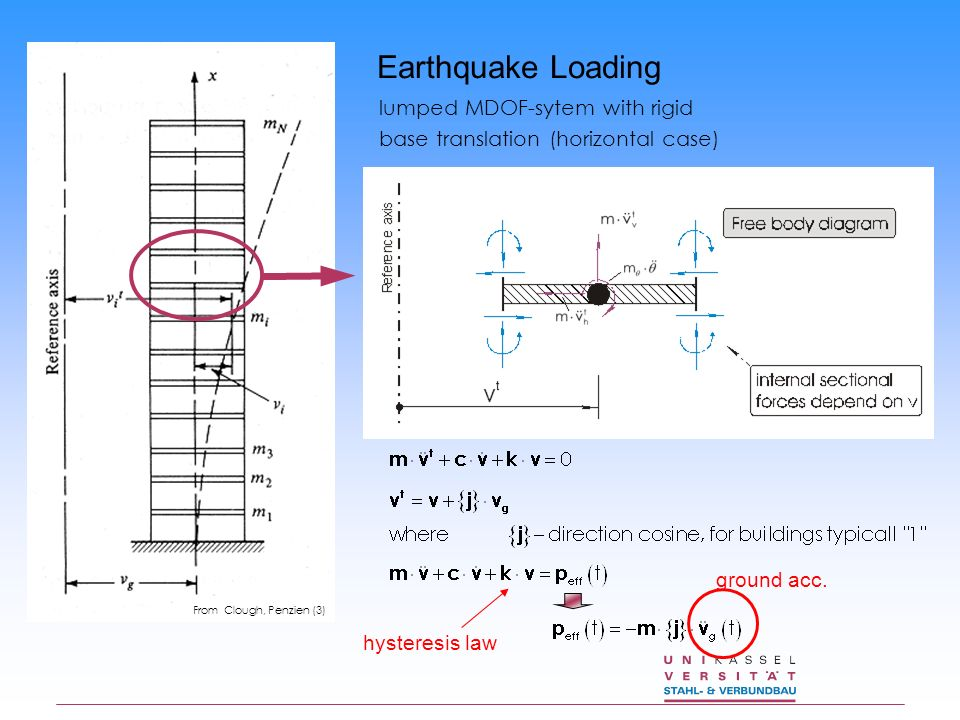 lumped MDOF-sytem with rigid base translation (horizontal case) Earthquake Loading From Clough, Penzien (3) hysteresis law ground acc.