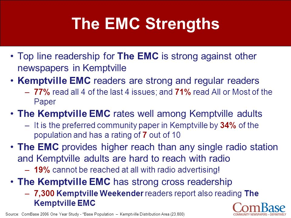 The EMC Strengths Top line readership for The EMC is strong against other newspapers in Kemptville Kemptville EMC readers are strong and regular reade
