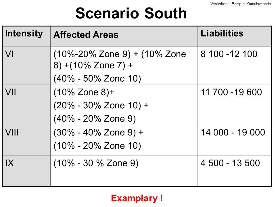 Scenario South Intensity Affected Areas Liabilities VI(10%-20% Zone 9) + (10% Zone 8) +(10% Zone 7) + (40% - 50% Zone 10) 8 100 -12 100 VII(10% Zone 8)+ (20% - 30% Zone 10) + (40% - 20% Zone 9) 11 700 -19 600 VIII(30% - 40% Zone 9) + (10% - 20% Zone 10) 14 000 - 19 000 IX(10% - 30 % Zone 9)4 500 - 13 500 Examplary .