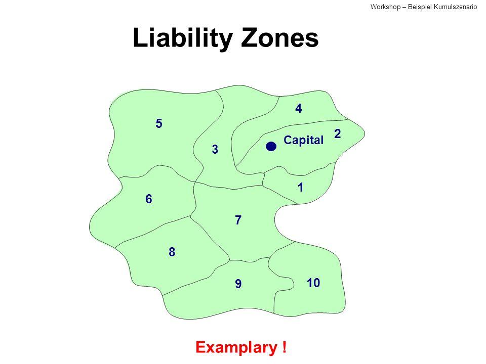 Liability Zones Capital 4 2 1 10 7 9 8 6 5 3 Examplary ! Workshop – Beispiel Kumulszenario