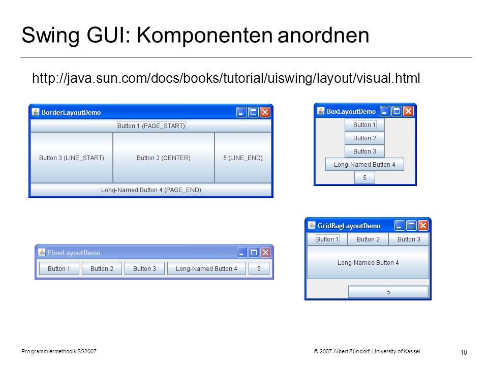 Programmiermethodik SS2007 © 2007 Albert Zündorf, University of Kassel 10 Swing GUI: Komponenten anordnen http://java.sun.com/docs/books/tutorial/uisw