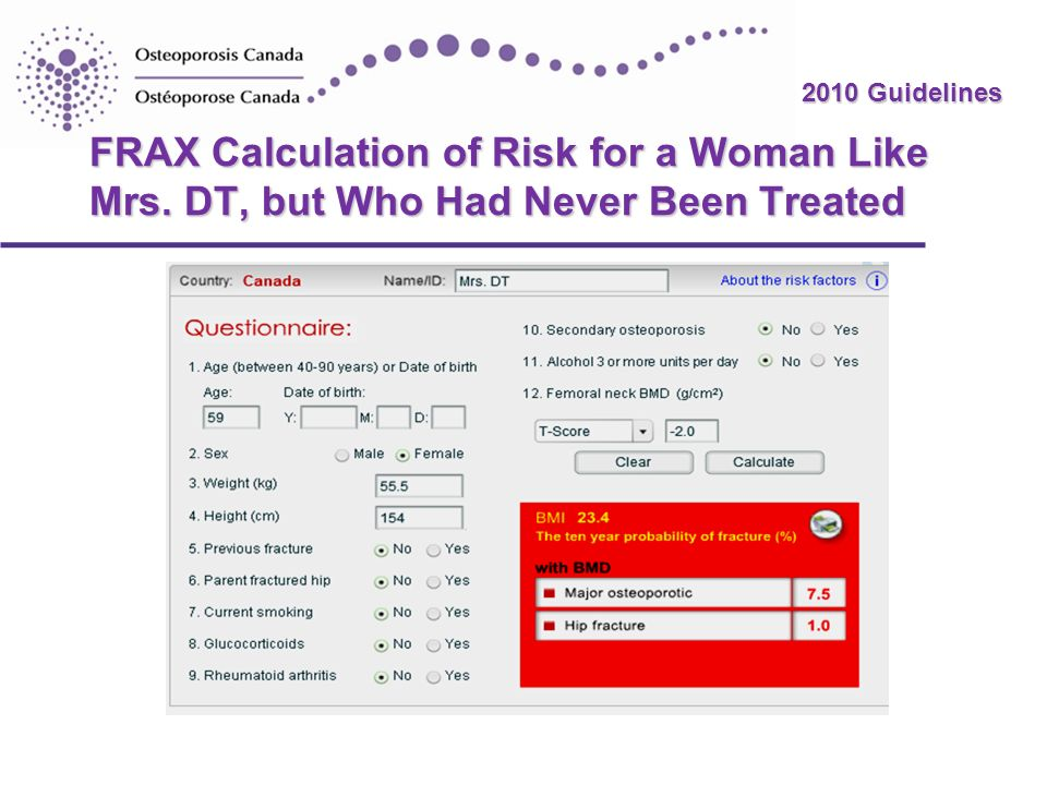 2010 Guidelines FRAX Calculation of Risk for a Woman Like Mrs. DT, but Who Had Never Been Treated