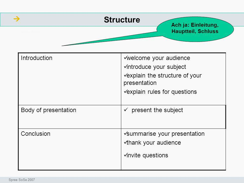 Structure ArbeitsschritteW Seminar I-Prax: Inhaltserschließung visueller Medien, 5.10.2004 Spree SoSe 2007 Introduction welcome your audience introduce your subject explain the structure of your presentation explain rules for questions Body of presentation present the subject Conclusion summarise your presentation thank your audience invite questions Ach ja: Einleitung, Hauptteil, Schluss