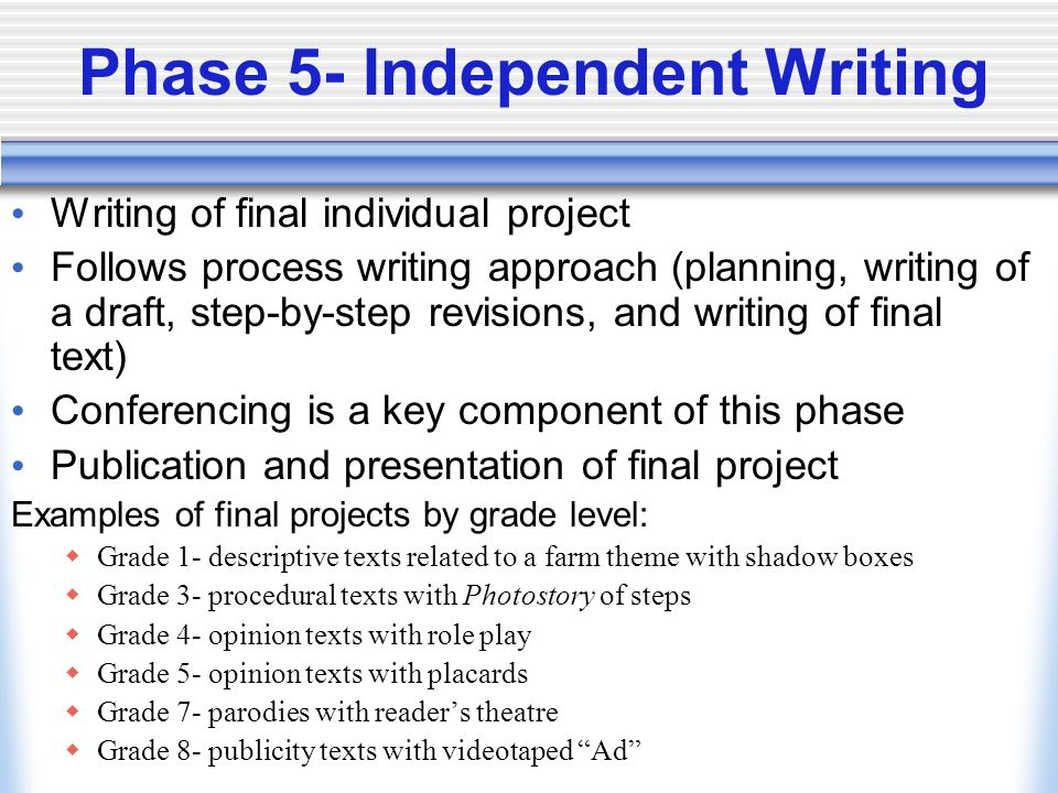 Phase 5- Independent Writing Writing of final individual project Follows process writing approach (planning, writing of a draft, step-by-step revision