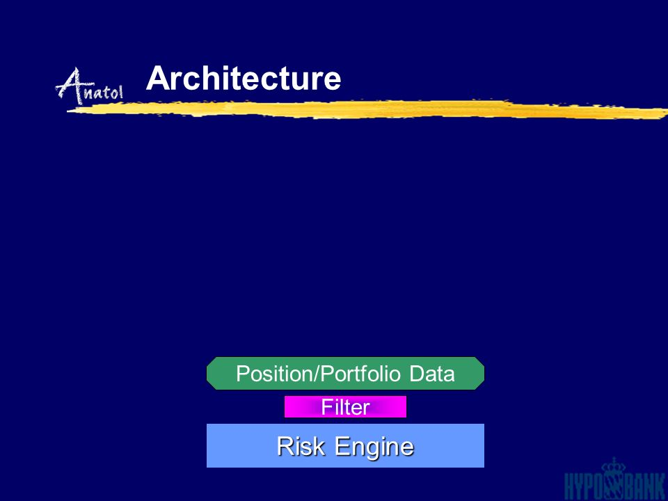 Architecture Legacy Systems Systems Filter Position/Portfolio Data Risk Engine...