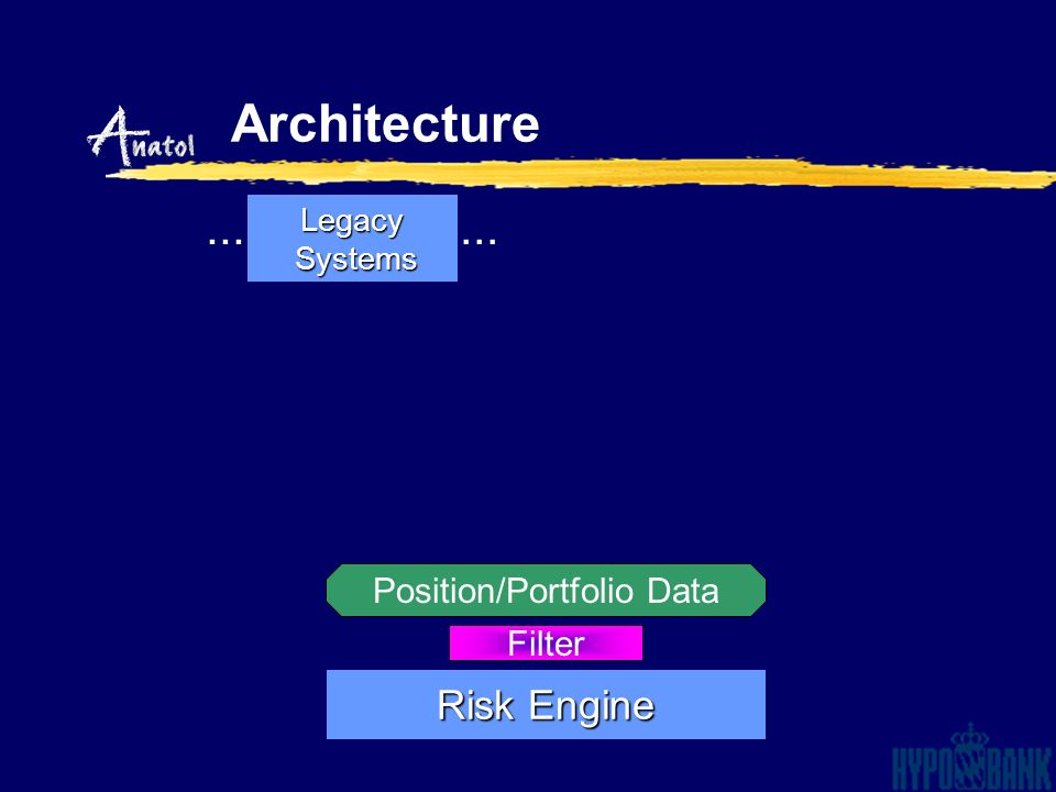 Legacy Systems Systems Data Extract Market Data Provider Filter Position/Portfolio Data Risk Engine MappingFramework Mapping-Framework Data Extract Individual Map...
