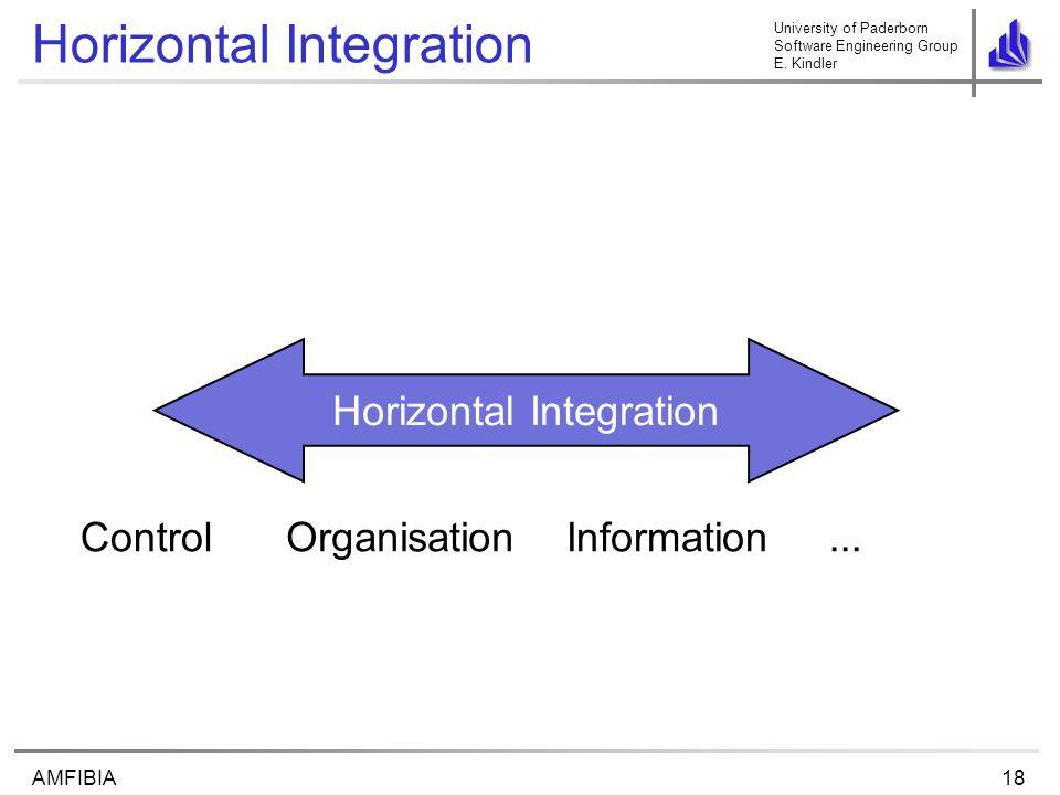 University of Paderborn Software Engineering Group E. Kindler 18AMFIBIA Horizontal Integration Control Horizontal Integration OrganisationInformation.