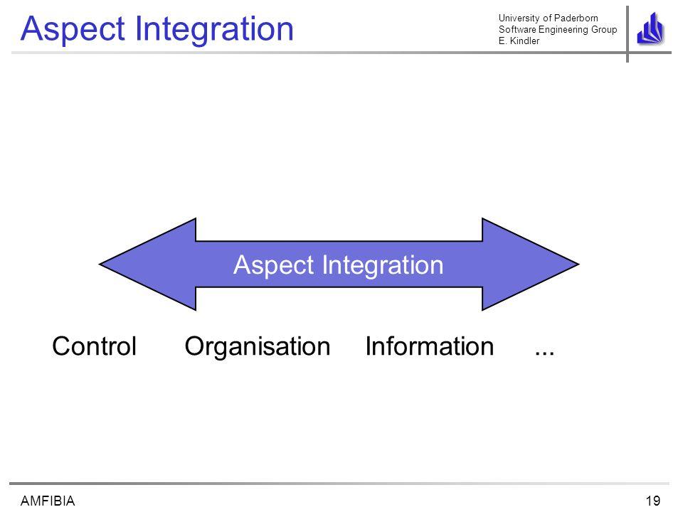 University of Paderborn Software Engineering Group E. Kindler 19AMFIBIA Aspect Integration Control Aspect Integration OrganisationInformation...