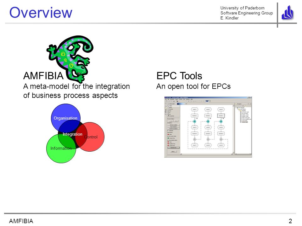 University of Paderborn Software Engineering Group E. Kindler 3AMFIBIA EPC Tools