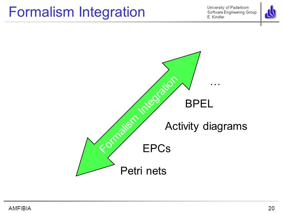 University of Paderborn Software Engineering Group E. Kindler 20AMFIBIA Formalism Integration Petri nets EPCs Activity diagrams BPEL …