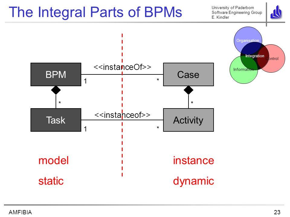 University of Paderborn Software Engineering Group E. Kindler 23AMFIBIA The Integral Parts of BPMs Control Organisation Information Integration Task B