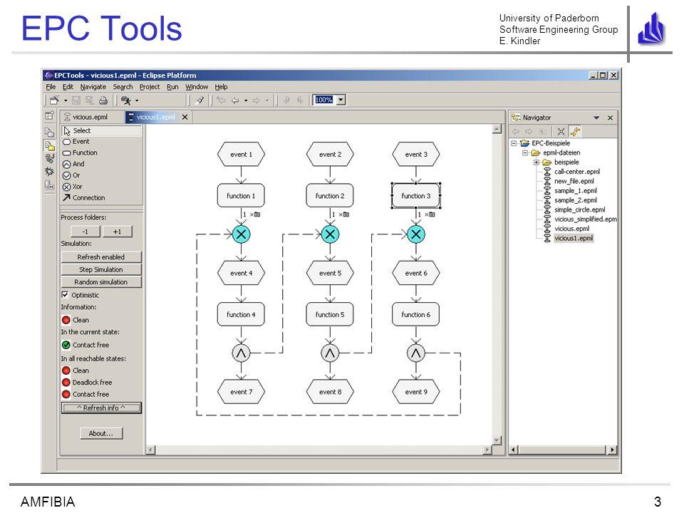 University of Paderborn Software Engineering Group E. Kindler 4AMFIBIA Semantics of EPCs