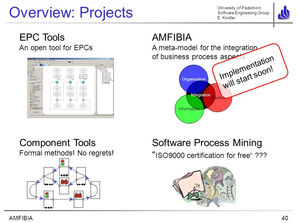 University of Paderborn Software Engineering Group E. Kindler 40AMFIBIA Overview: Projects Component Tools Formal methods! No regrets! Control Organis