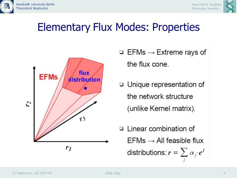 VL Netzwerke, WS 2007/08 Edda Klipp 9 Max Planck Institute Molecular Genetics Humboldt University Berlin Theoretical Biophysics Elementary Flux Modes: