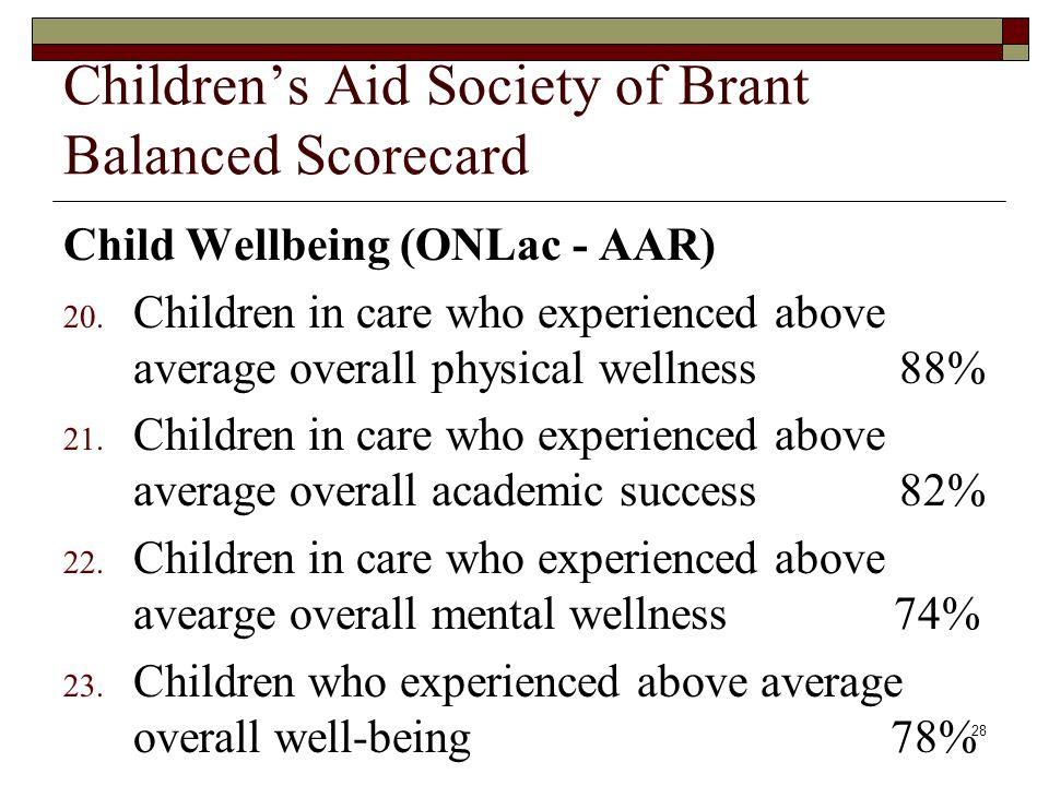 28 Childrens Aid Society of Brant Balanced Scorecard Child Wellbeing (ONLac - AAR) 20.