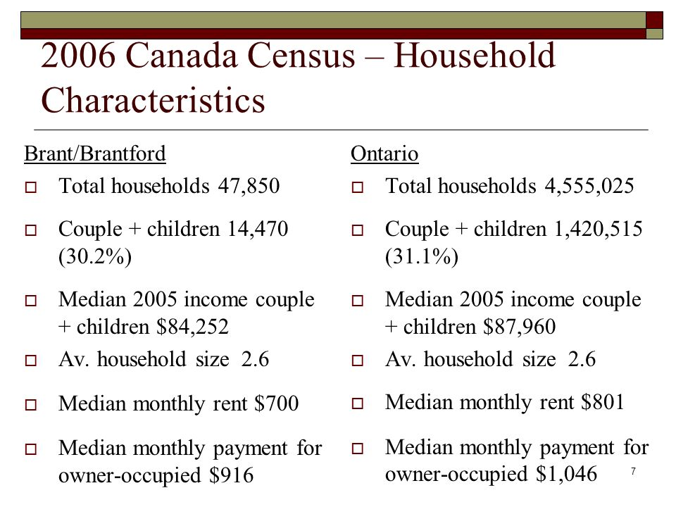 7 2006 Canada Census – Household Characteristics Brant/Brantford Total households 47,850 Couple + children 14,470 (30.2%) Median 2005 income couple +