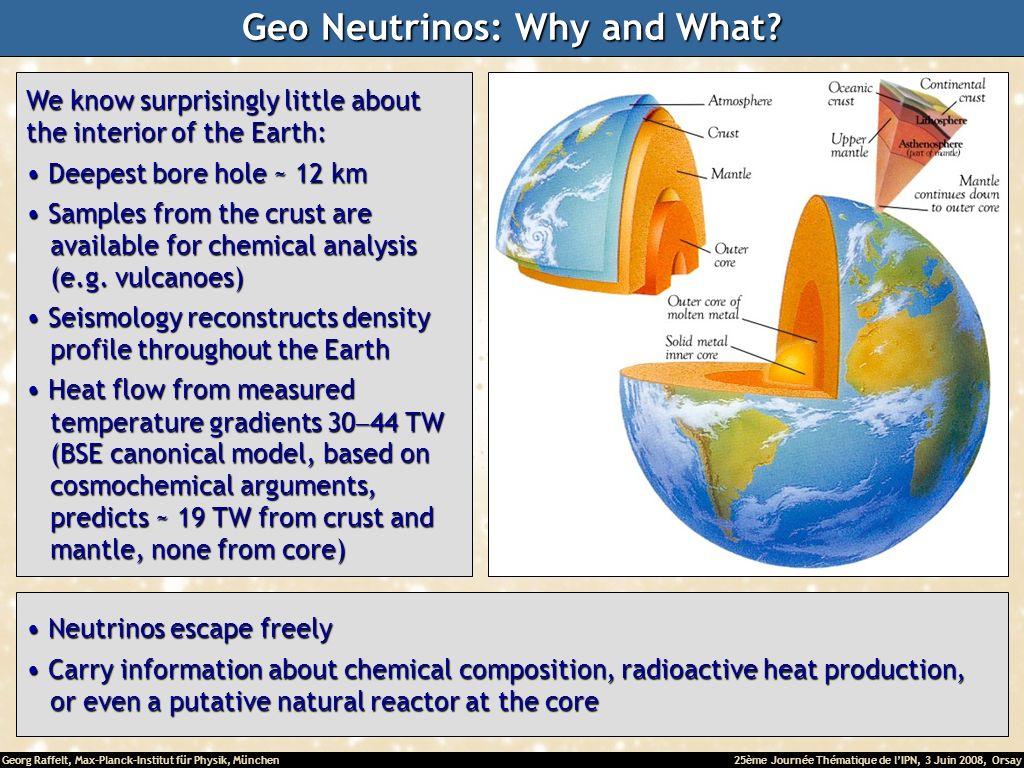 Georg Raffelt, Max-Planck-Institut für Physik, München25ème Journée Thématique de lIPN, 3 Juin 2008, Orsay Geo Neutrinos: Why and What? We know surpri