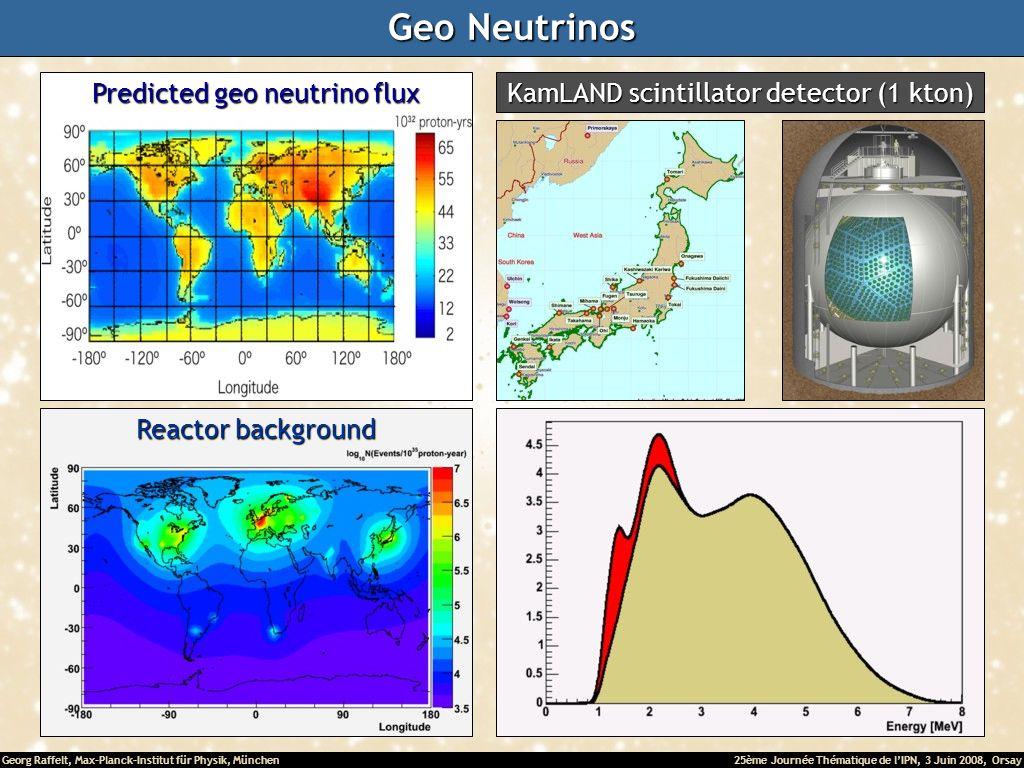 Georg Raffelt, Max-Planck-Institut für Physik, München25ème Journée Thématique de lIPN, 3 Juin 2008, Orsay Geo Neutrinos Predicted geo neutrino flux R