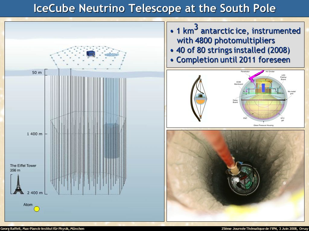 Georg Raffelt, Max-Planck-Institut für Physik, München25ème Journée Thématique de lIPN, 3 Juin 2008, Orsay IceCube Neutrino Telescope at the South Pole 1 km 3 antarctic ice, instrumented 1 km 3 antarctic ice, instrumented with 4800 photomultipliers with 4800 photomultipliers 40 of 80 strings installed (2008) 40 of 80 strings installed (2008) Completion until 2011 foreseen Completion until 2011 foreseen