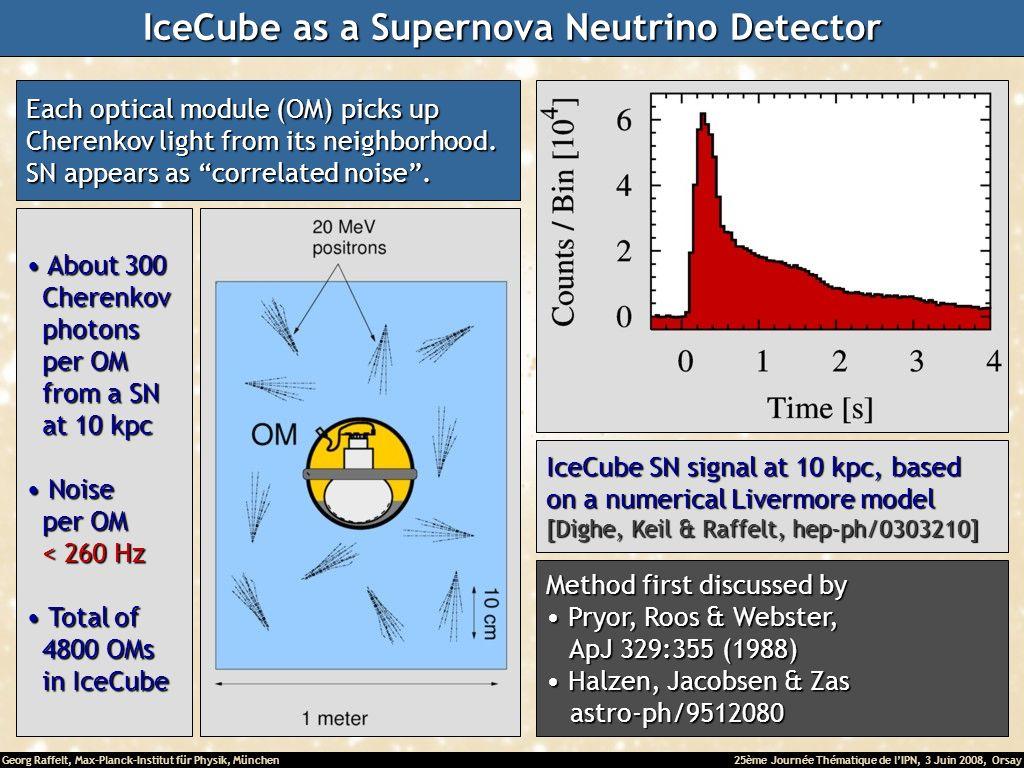 Georg Raffelt, Max-Planck-Institut für Physik, München25ème Journée Thématique de lIPN, 3 Juin 2008, Orsay IceCube as a Supernova Neutrino Detector Each optical module (OM) picks up Cherenkov light from its neighborhood.