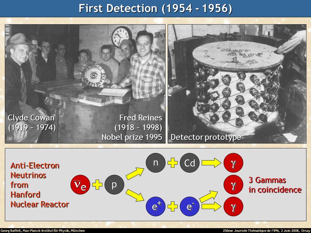 Georg Raffelt, Max-Planck-Institut für Physik, München25ème Journée Thématique de lIPN, 3 Juin 2008, Orsay First Detection (1954 - 1956) Fred Reines (1918 – 1998) Nobel prize 1995 Clyde Cowan (1919 – 1974) Detector prototype Anti-ElectronNeutrinosfromHanford Nuclear Reactor 3 Gammas in coincidence pp nn CdCd e+e+e+e+ e+e+e+e+ e-e-e-e- e-e-e-e-