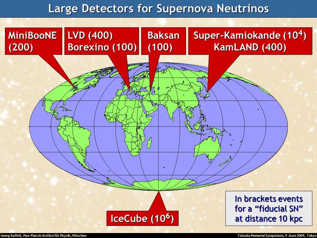 Georg Raffelt, Max-Planck-Institut für Physik, München Totsuka Memorial Symposium, 9 June 2009, Tokyo Large Detectors for Supernova Neutrinos Super-Ka