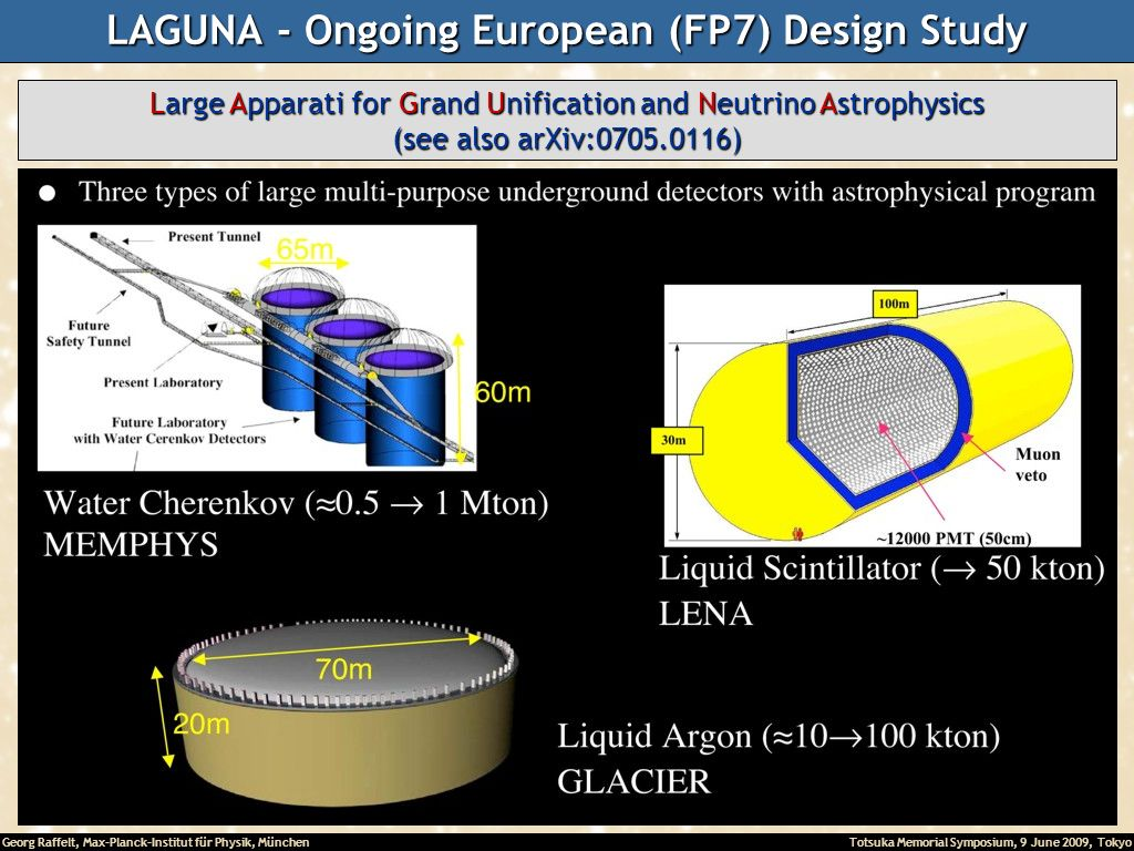 Georg Raffelt, Max-Planck-Institut für Physik, München Totsuka Memorial Symposium, 9 June 2009, Tokyo LAGUNA - Ongoing European (FP7) Design Study Large Apparati for Grand Unification and Neutrino Astrophysics (see also arXiv: )