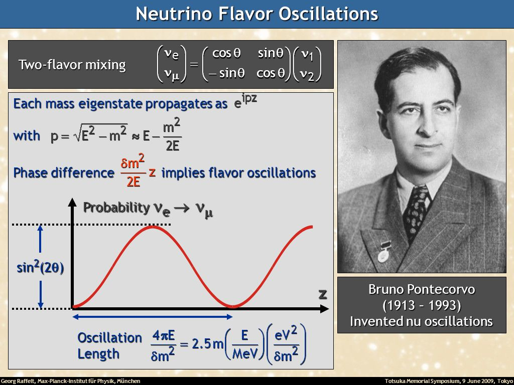 Georg Raffelt, Max-Planck-Institut für Physik, München Totsuka Memorial Symposium, 9 June 2009, Tokyo Neutrino Flavor Oscillations Two-flavor mixing Bruno Pontecorvo (1913 – 1993) Invented nu oscillations Each mass eigenstate propagates as with Phase difference implies flavor oscillations OscillationLength sin 2 (2 ) Probability e Probability e z
