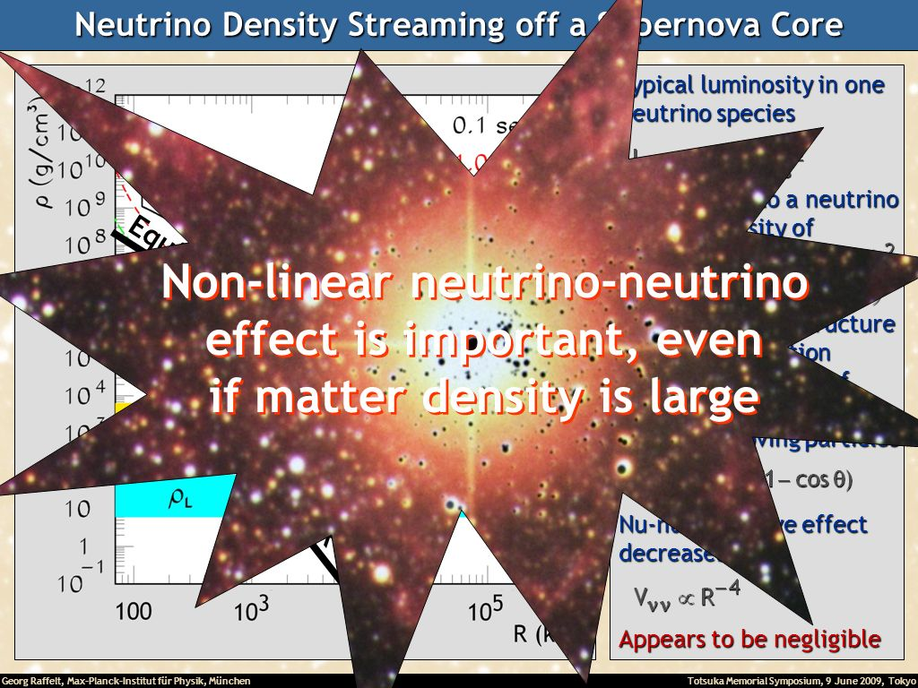 Georg Raffelt, Max-Planck-Institut für Physik, München Totsuka Memorial Symposium, 9 June 2009, Tokyo Neutrino Density Streaming off a Supernova Core Typical luminosity in one neutrino species Corresponds to a neutrino number density of Current-current structure of weak interaction causes suppression of effective potential for collinear-moving particles Nu-nu refractive effect decreases as Appears to be negligible Equivalent Neutrino density R Nu-nu refraction R Non-linear neutrino-neutrino effect is important, even if matter density is large Non-linear neutrino-neutrino effect is important, even if matter density is large
