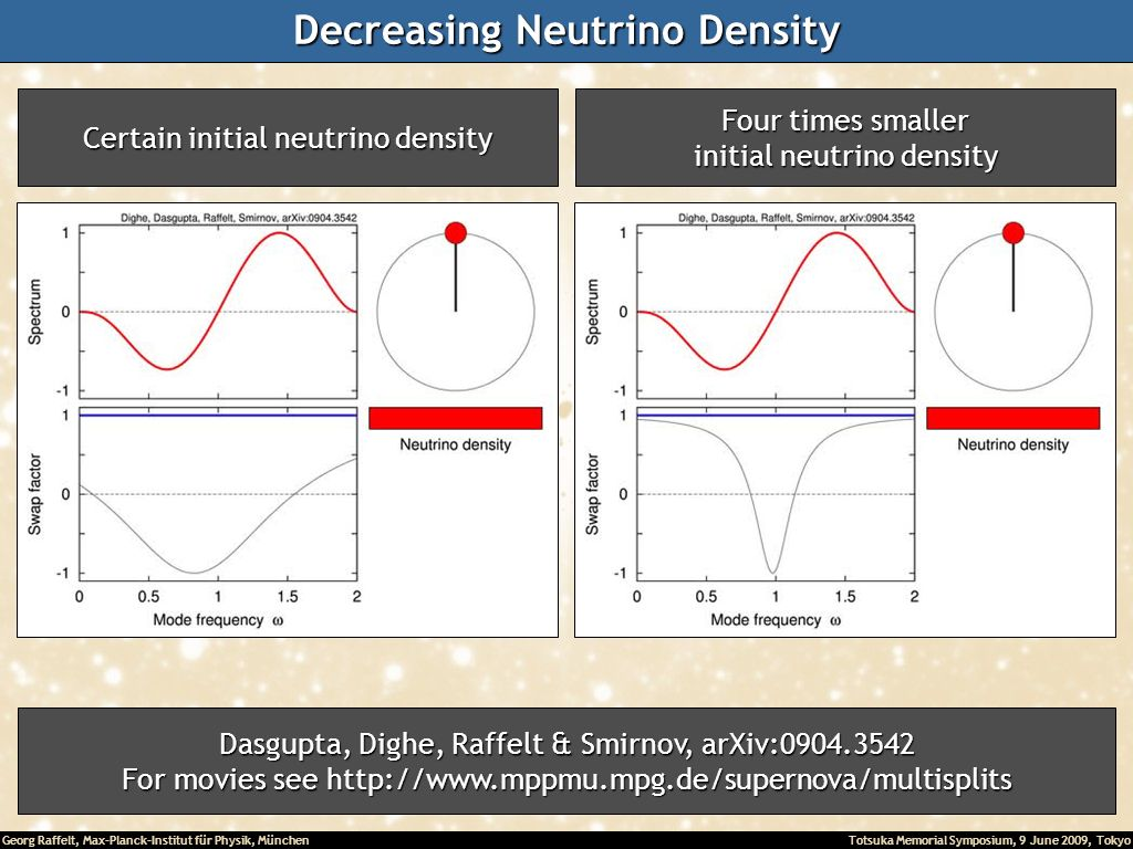Georg Raffelt, Max-Planck-Institut für Physik, München Totsuka Memorial Symposium, 9 June 2009, Tokyo Decreasing Neutrino Density Certain initial neutrino density Four times smaller initial neutrino density Dasgupta, Dighe, Raffelt & Smirnov, arXiv: For movies see