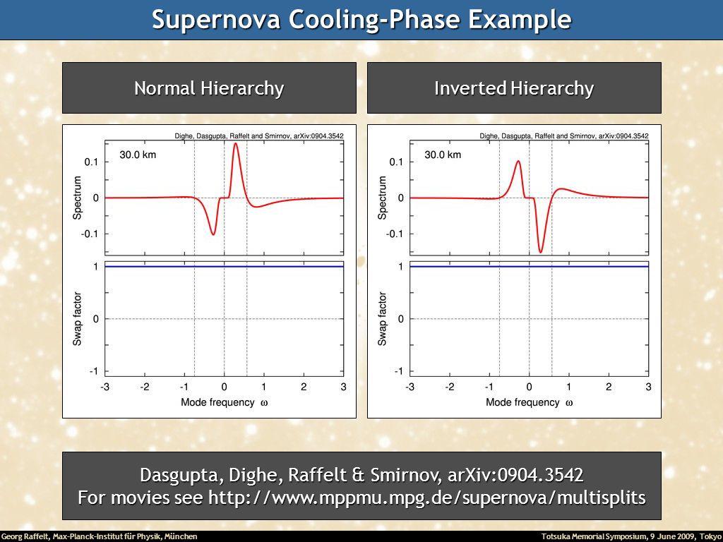Georg Raffelt, Max-Planck-Institut für Physik, München Totsuka Memorial Symposium, 9 June 2009, Tokyo Supernova Cooling-Phase Example Normal Hierarchy Inverted Hierarchy Dasgupta, Dighe, Raffelt & Smirnov, arXiv:0904.3542 For movies see http://www.mppmu.mpg.de/supernova/multisplits