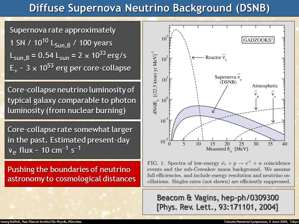 Georg Raffelt, Max-Planck-Institut für Physik, München Totsuka Memorial Symposium, 9 June 2009, Tokyo Diffuse Supernova Neutrino Background (DSNB) Supernova rate approximately Supernova rate approximately 1 SN / 10 10 L Sun,B / 100 years 1 SN / 10 10 L Sun,B / 100 years L sun,B = 0.54 L sun = 2 10 33 erg/s L sun,B = 0.54 L sun = 2 10 33 erg/s E ~ 3 10 53 erg per core-collapse E ~ 3 10 53 erg per core-collapse Core-collapse neutrino luminosity of typical galaxy comparable to photon luminosity (from nuclear burning) Core-collapse rate somewhat larger in the past.