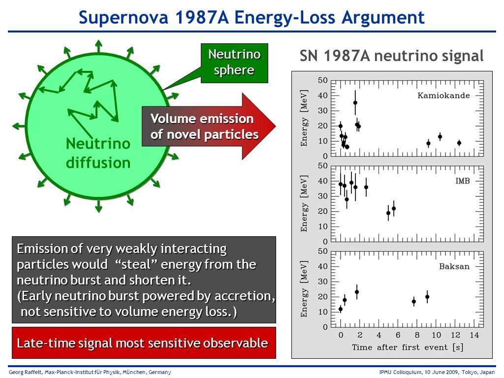 Georg Raffelt, Max-Planck-Institut für Physik, München, Germany IPMU Colloquium, 10 June 2009, Tokyo, Japan Supernova 1987A Energy-Loss Argument Neutr