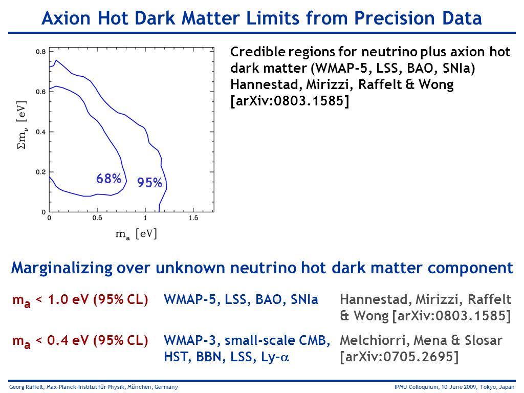Georg Raffelt, Max-Planck-Institut für Physik, München, Germany IPMU Colloquium, 10 June 2009, Tokyo, Japan Axion Hot Dark Matter Limits from Precisio