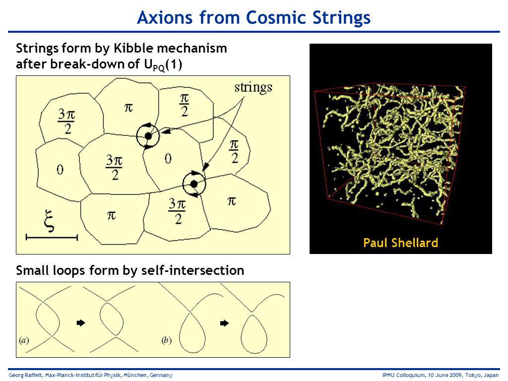 Georg Raffelt, Max-Planck-Institut für Physik, München, Germany IPMU Colloquium, 10 June 2009, Tokyo, Japan Strings form by Kibble mechanism after bre