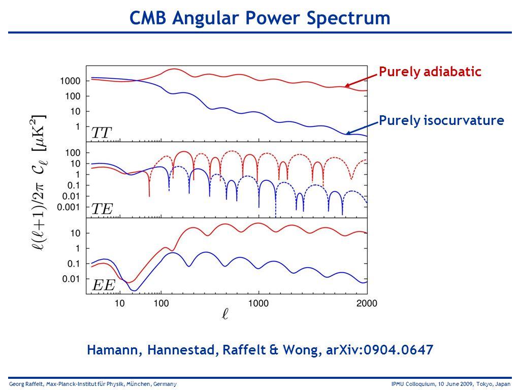 Georg Raffelt, Max-Planck-Institut für Physik, München, Germany IPMU Colloquium, 10 June 2009, Tokyo, Japan CMB Angular Power Spectrum Hamann, Hannest