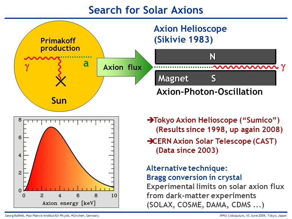 Georg Raffelt, Max-Planck-Institut für Physik, München, Germany IPMU Colloquium, 10 June 2009, Tokyo, Japan Search for Solar Axions a Sun Primakoff pr