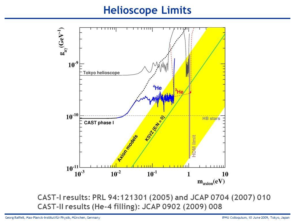 Georg Raffelt, Max-Planck-Institut für Physik, München, Germany IPMU Colloquium, 10 June 2009, Tokyo, Japan Helioscope Limits CAST-I results: PRL 94:1