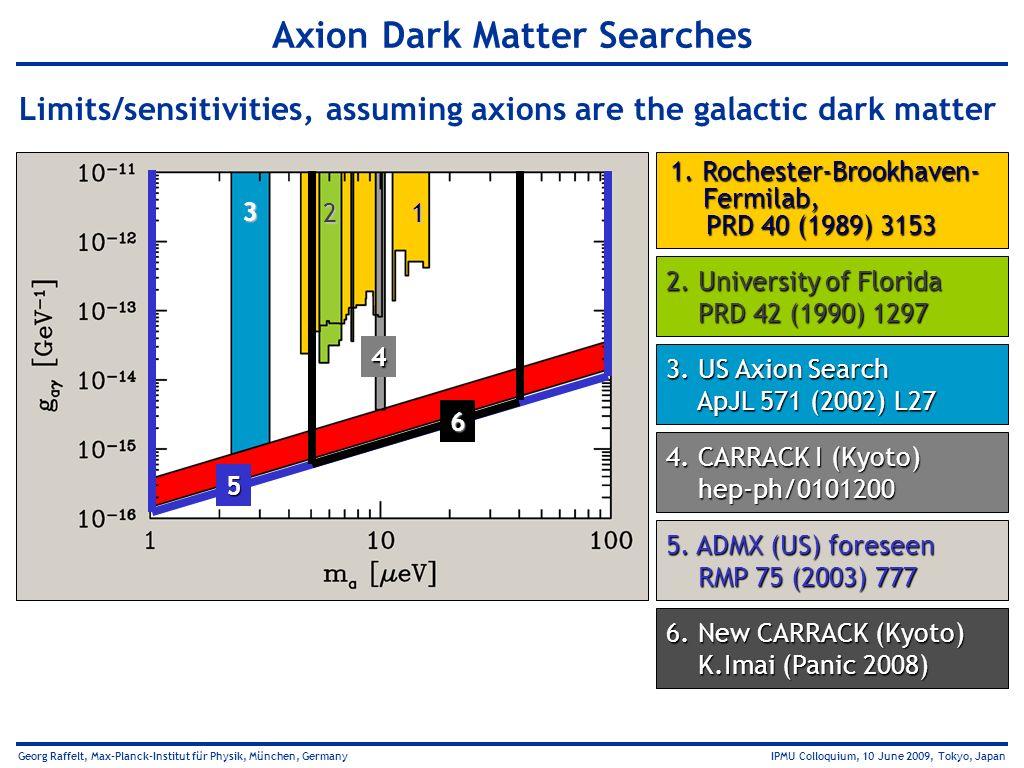 Georg Raffelt, Max-Planck-Institut für Physik, München, Germany IPMU Colloquium, 10 June 2009, Tokyo, Japan Axion Dark Matter Searches Limits/sensitiv