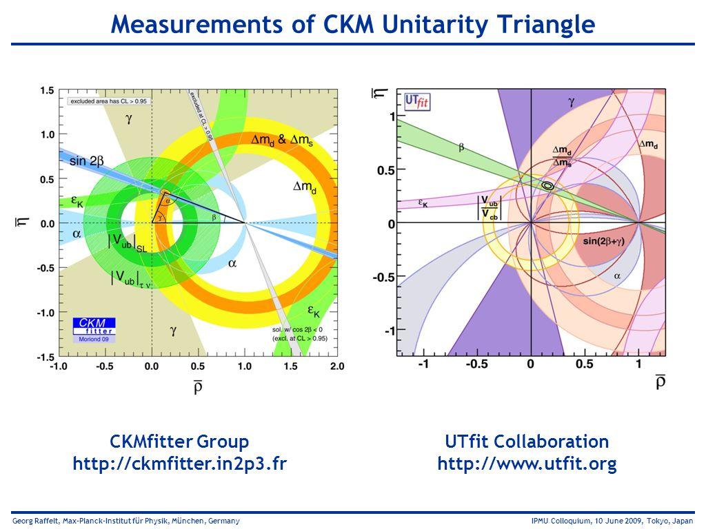 Georg Raffelt, Max-Planck-Institut für Physik, München, Germany IPMU Colloquium, 10 June 2009, Tokyo, Japan Measurements of CKM Unitarity Triangle CKM