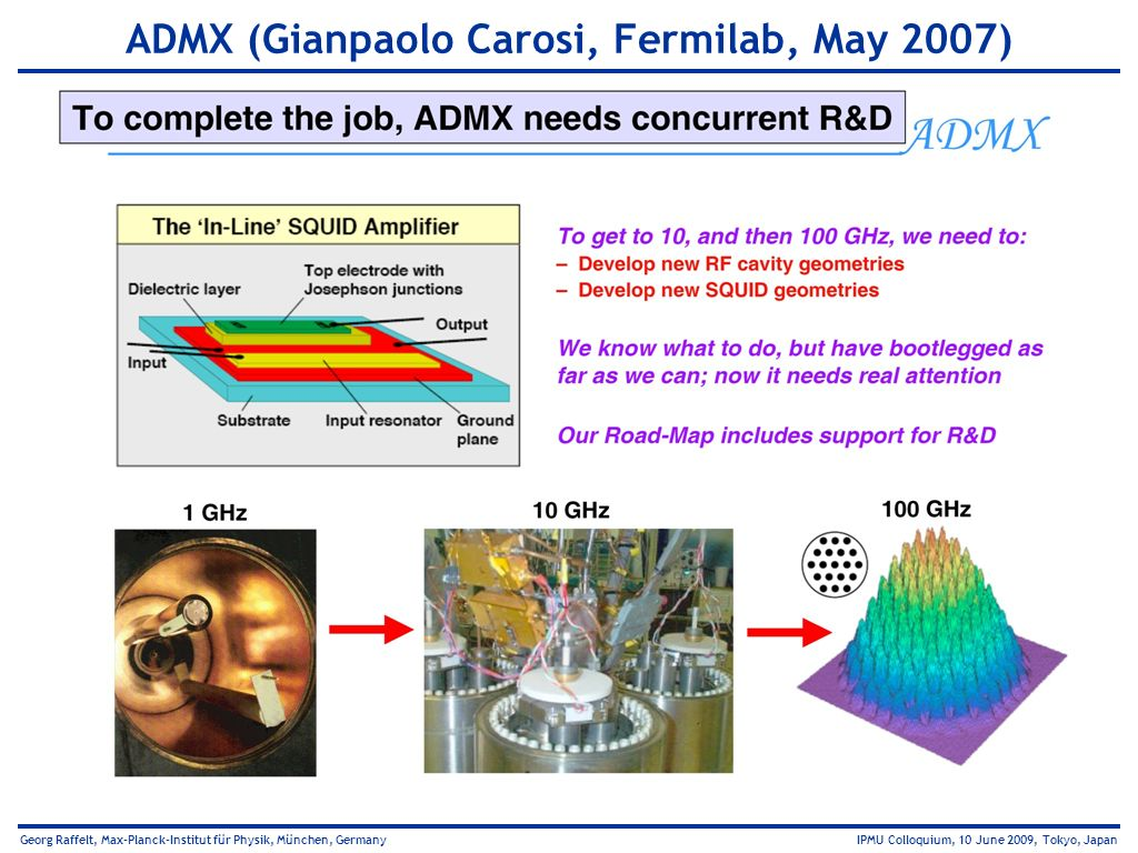 Georg Raffelt, Max-Planck-Institut für Physik, München, Germany IPMU Colloquium, 10 June 2009, Tokyo, Japan ADMX (Gianpaolo Carosi, Fermilab, May 2007