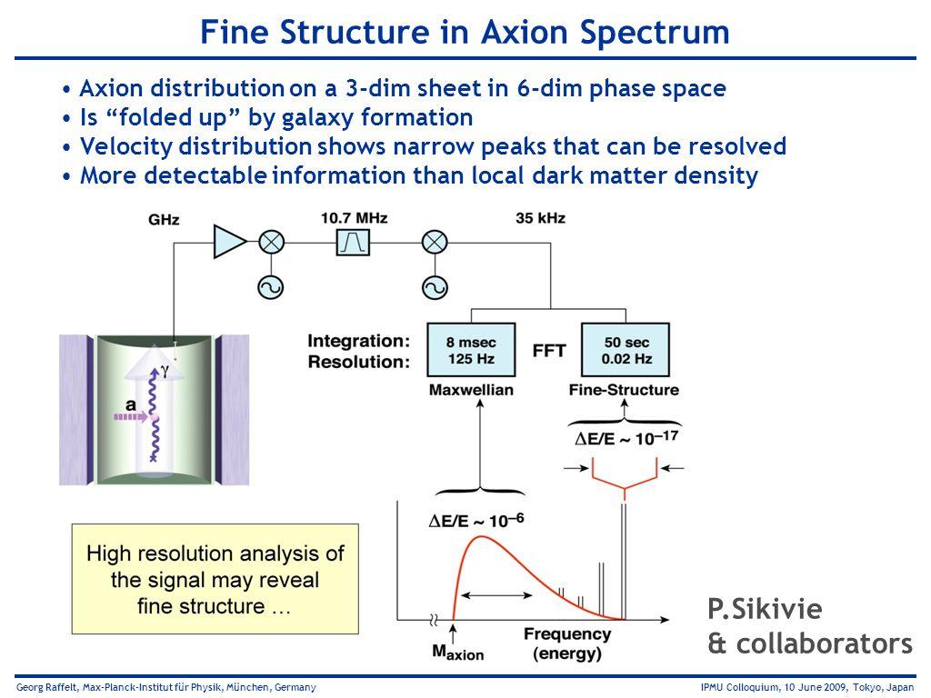Georg Raffelt, Max-Planck-Institut für Physik, München, Germany IPMU Colloquium, 10 June 2009, Tokyo, Japan Fine Structure in Axion Spectrum Axion dis