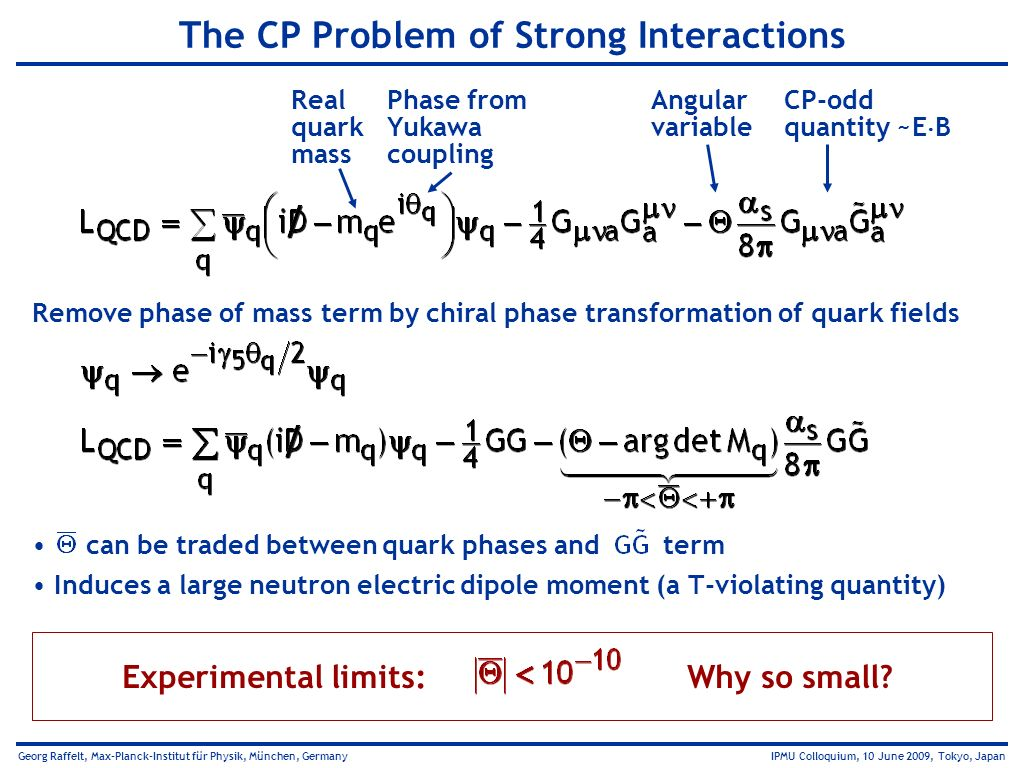 Georg Raffelt, Max-Planck-Institut für Physik, München, Germany IPMU Colloquium, 10 June 2009, Tokyo, Japan Experimental limits: Why so small? The CP