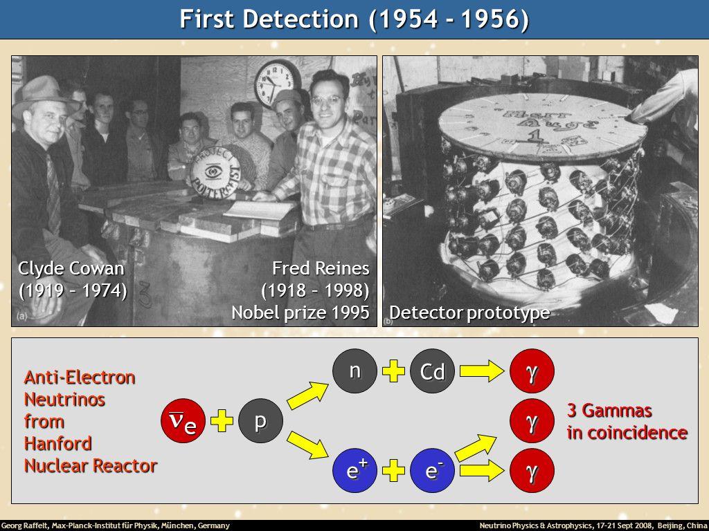Georg Raffelt, Max-Planck-Institut für Physik, München, Germany Neutrino Physics & Astrophysics, 17-21 Sept 2008, Beijing, China First Detection (1954